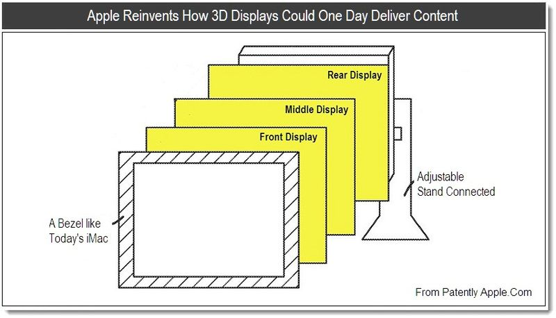 1 - Apple Reinvents How 3D Displays Could One Day Deliver Content