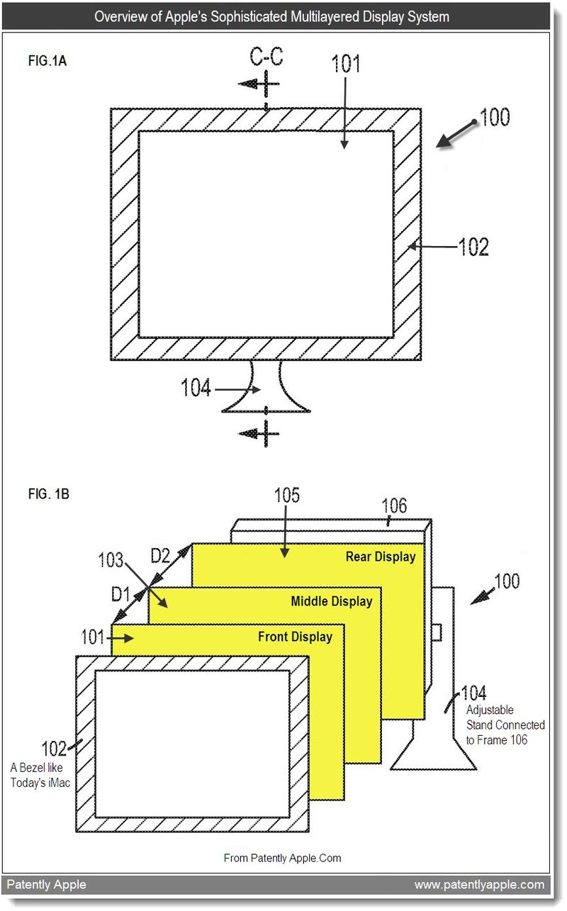 2 - Overview of Apple's Sophisticated Multilayered Display System, July 2011, Patently Apple