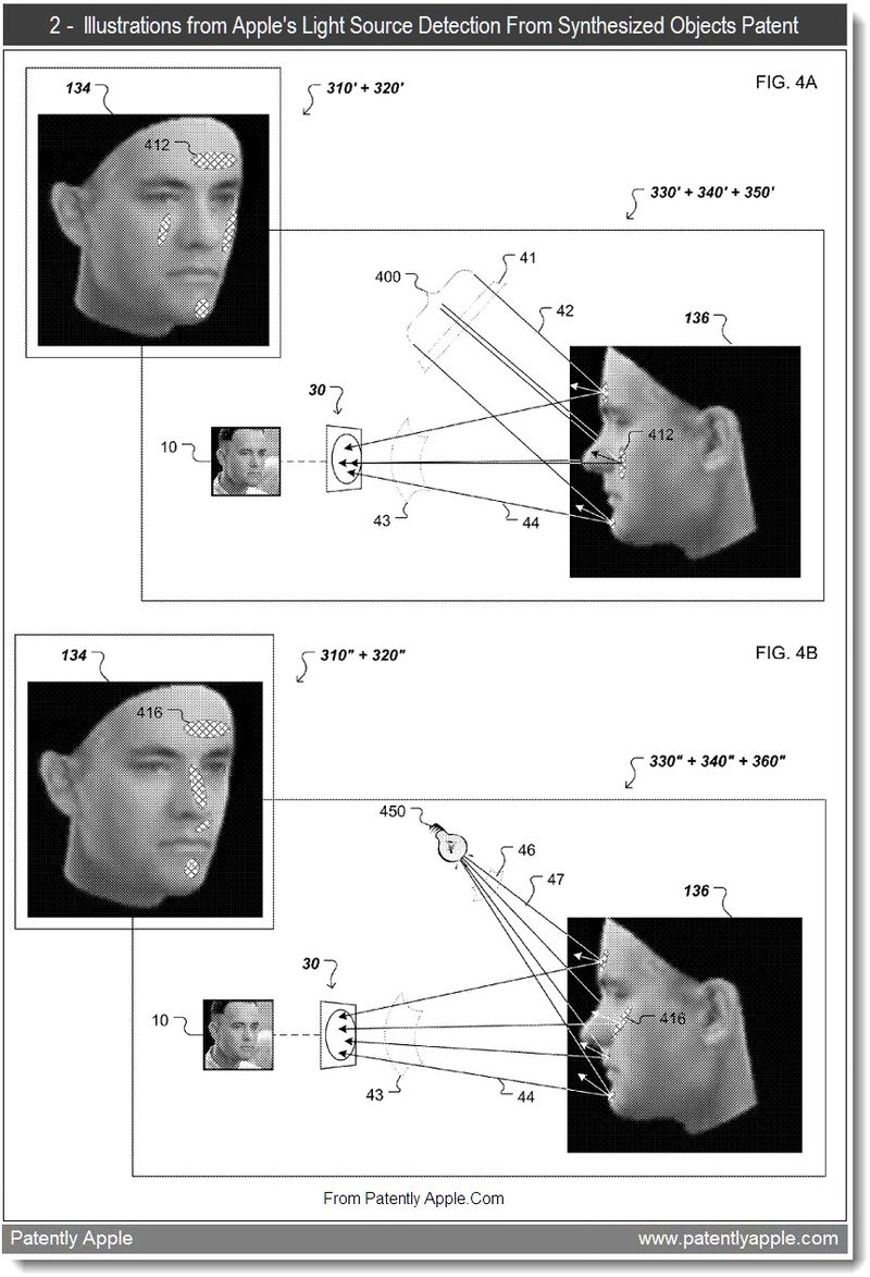 3 - 2 - Illustrations from Apple's light source detection from synthesized objects patent, July 2011, Patently Apple