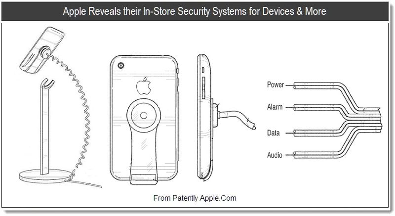1 - Apple Reveals their In-Store Security Systems for Devices & More, Aug 2011, Patently Apple
