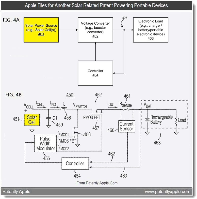 3 - Apple files another solar related patent regarding portable devices, Aug 2011, Patently Apple