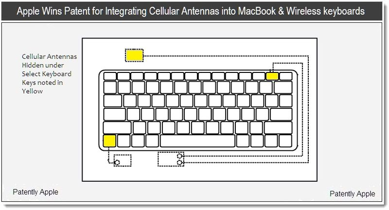 1 - Apple wins patent for integrating cellular antennas into macbook & wireless keyboards, aug 2011, Patently Apple