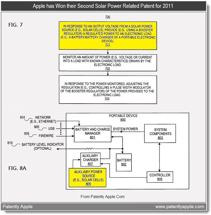 2 - Apple has won their second solar related patent for 2011, Aug 2011, Patently Apple