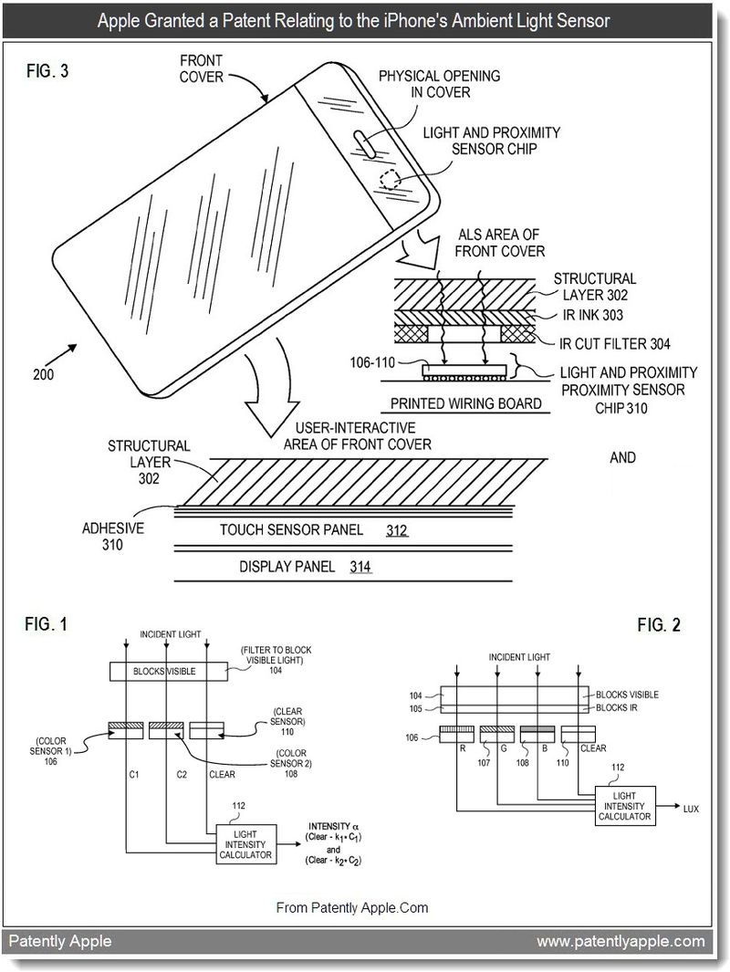2 - Apple is Granted a Patent Relating to the iPhone's Ambien Light Sensor, Aug 2011, Patently Apple blog
