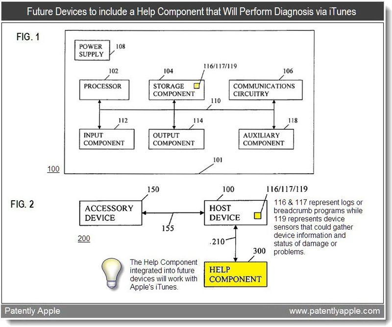 2 - Future devices to include a Help Component that will perform diagnosis via iTunes, Aug 2011, Patently Apple Blog