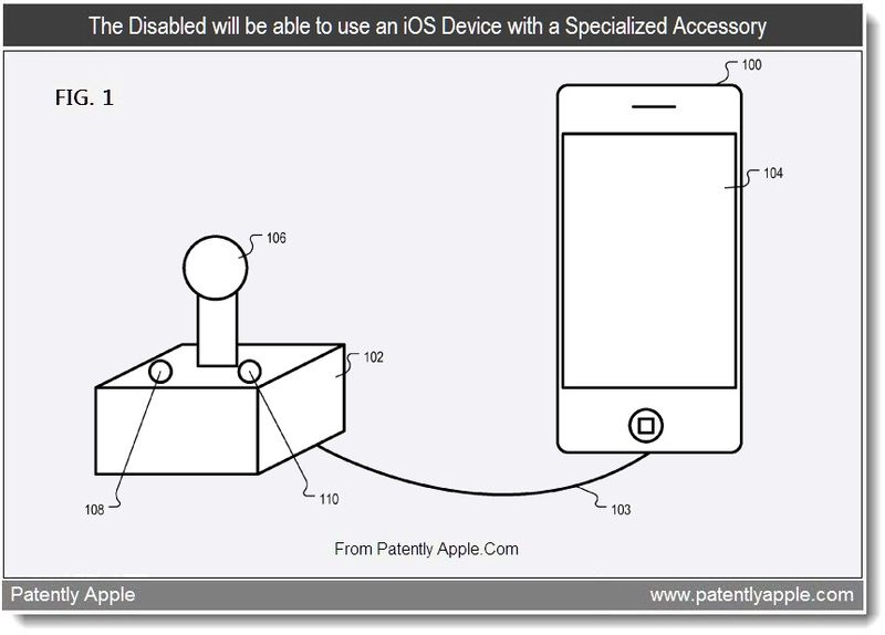 2 - The Disabled will be able to use an iOS Device with a Specialized Accessory