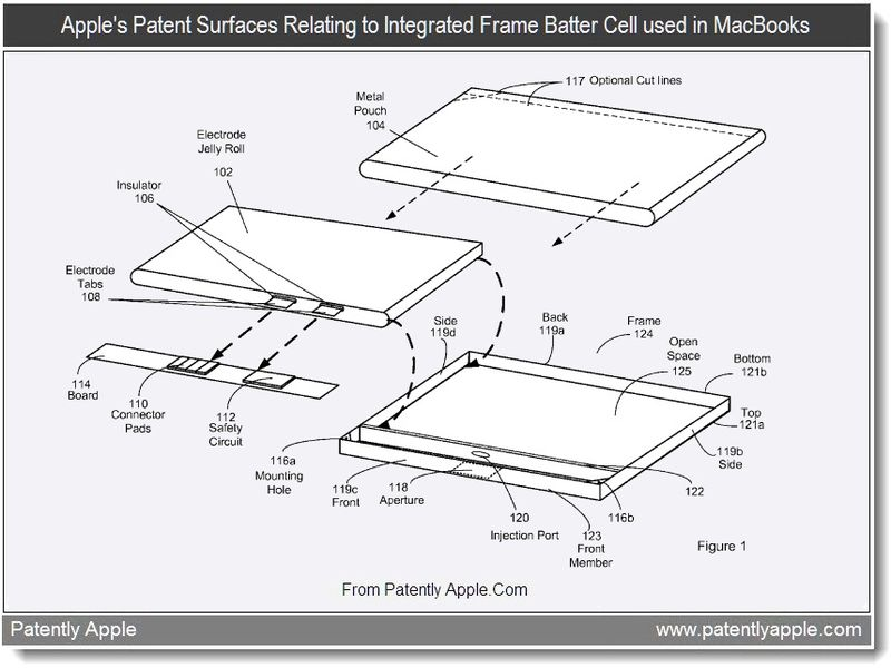 Extra - Apple's patent surfaces relating to the Integrated frame battery cell used in MacBooks