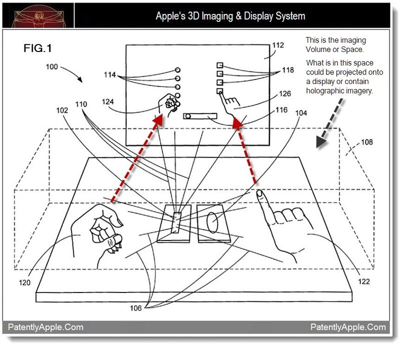 2b - Apple's 3D Imaging & Display System, Sept 2011