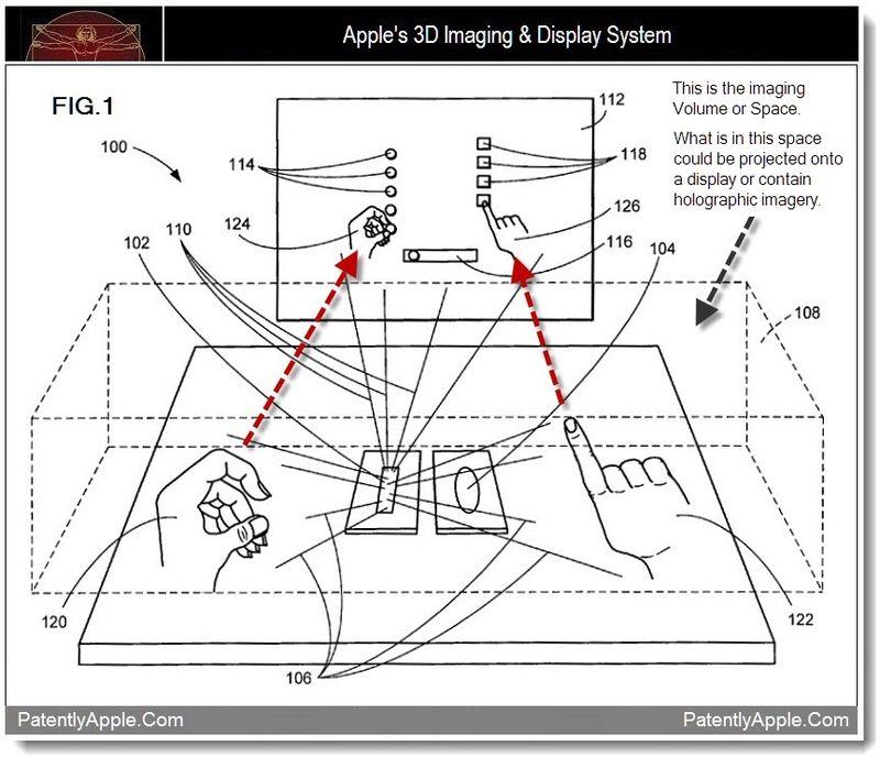 2b - Apple's 3D Imaging & Display System, Sept 2011