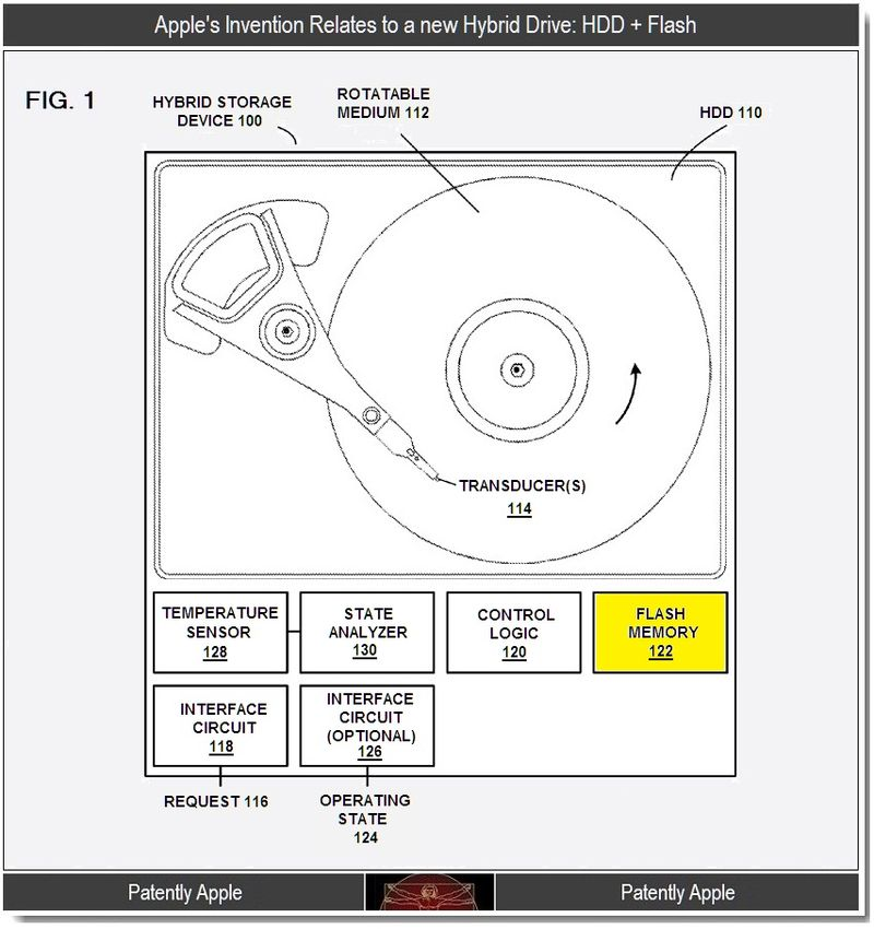 2 - Apple's Invention Relates to a new Hybrid Drive - HDD + Flash, Sept 2011, Patently Apple