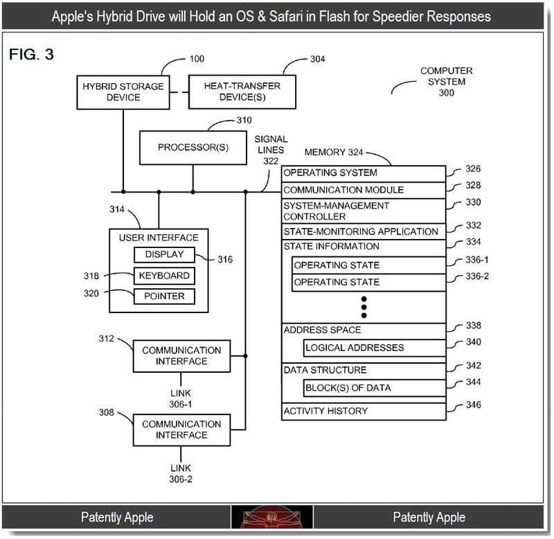 3 - Apple's hybrid drive will hold an OS and Safari in Flash for Speedier Responses, Sept 2011, Patently Apple Blog