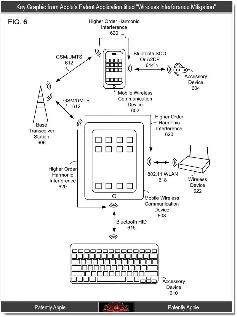 4 - key graphic from Apple's patent application titled Wireless Interference Mitigation, Sept 2011, Patently Apple Blog