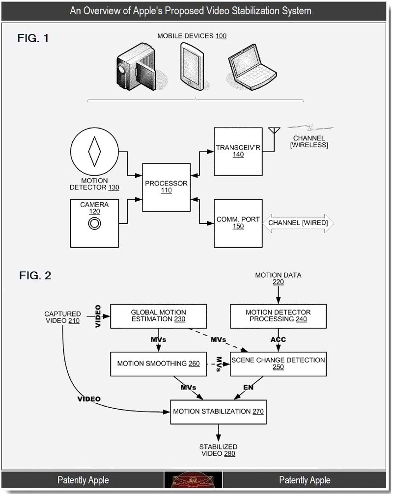 2 - An overiew of Apple's proposed video Stabilization System, Sept 2011 Patently Apple Blog