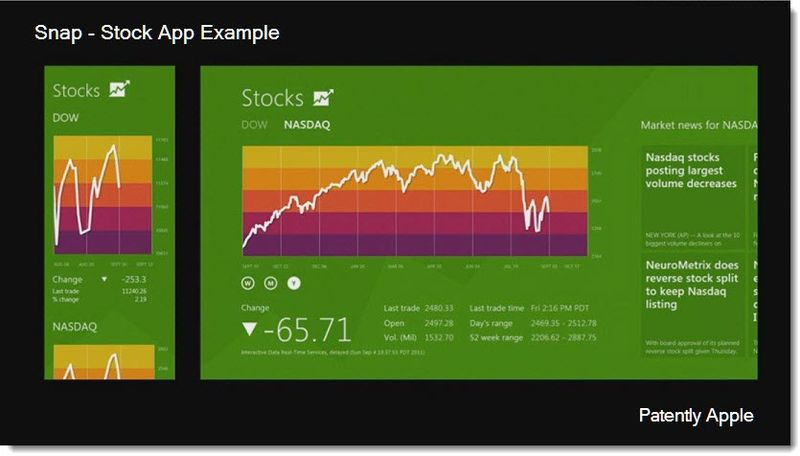 9 - Snap Trait, Stock Quote App Example, Build Event, Patently Apple