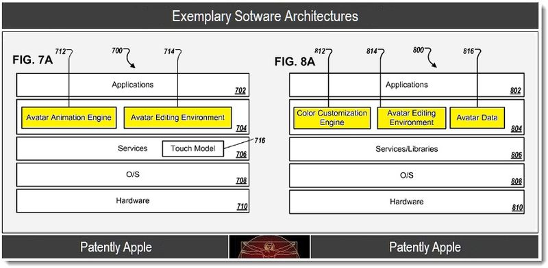 7 - Exemplary Software Architectures, Apple, Oct 13, 2011