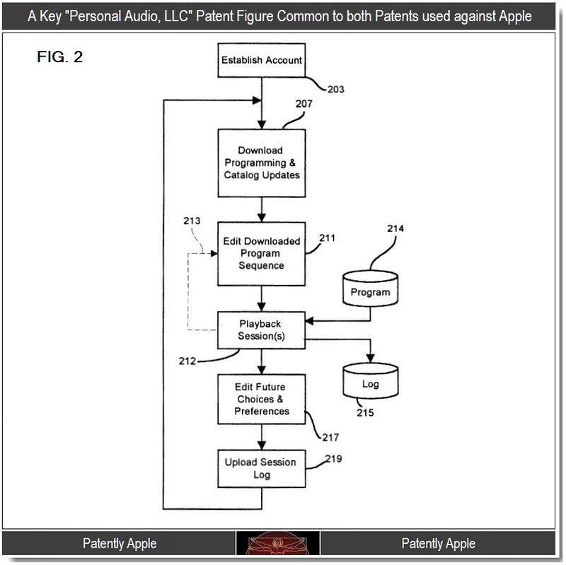2 - key patent figure used in 2 patents in lawsuit against Apple