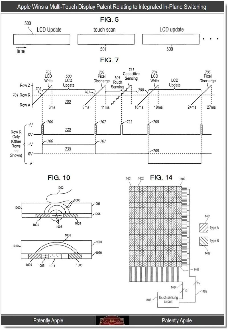 2 - Apple Wins Multi-Touch related In-Plane Switching Display