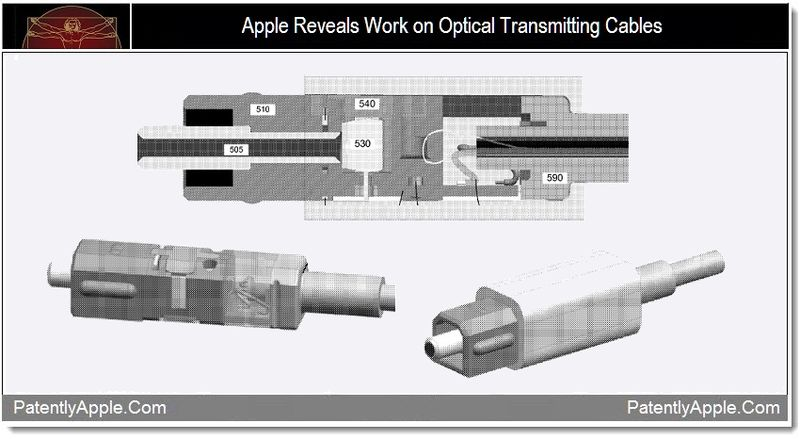 1 - Apple reveals work on optical transmitting cables