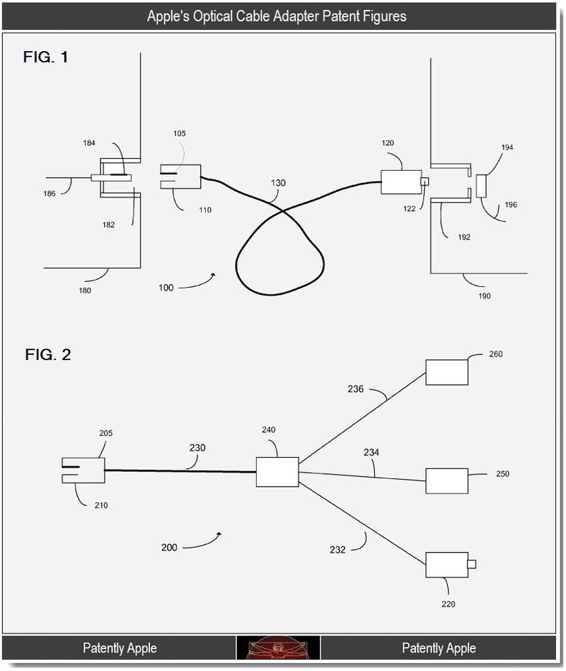 2 - Apple's optical cable adapter patent figures