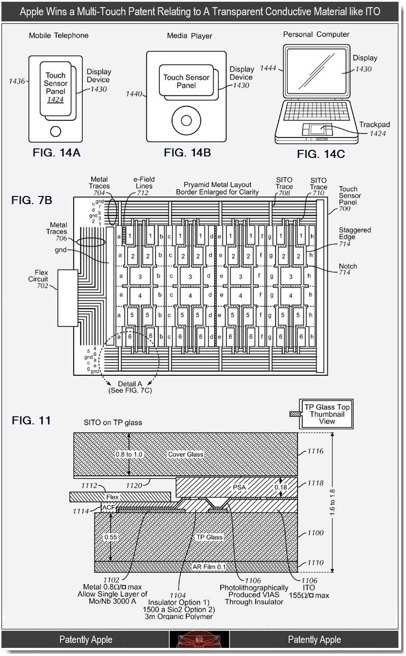 3 - Apple wins a multi-touch patent relating to a transparent conductive material like ITO