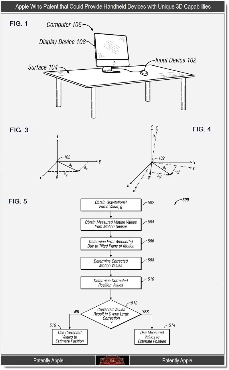 2 - Apple Wins Patents that could provide handheld devices with unique 3D capabilities