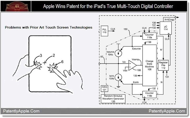 1 - Apple Wins Patent for the iPad's Digital Controller for True Multi-Touch