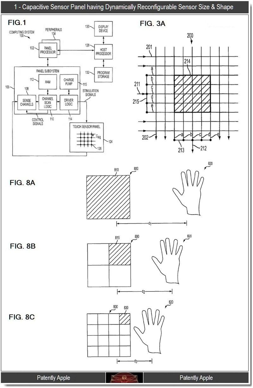 2 - capacitive sensor panel .....