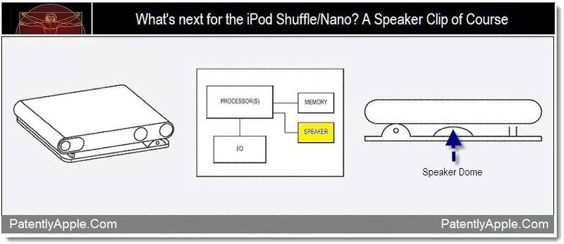 1A - What's next for the ipod shuffle-nano - a speaker clip of course, apple patent 2011