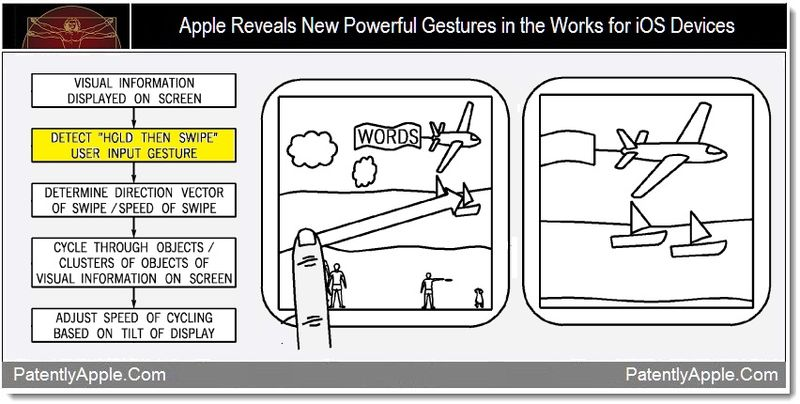 1 - Apple Reveals New Powerful Gestures in the Works for iOS Devices