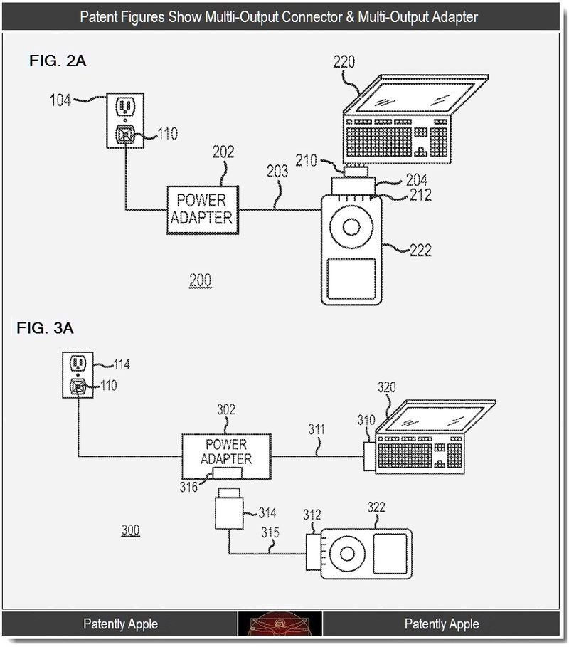 2 - Multi-output connector, multi-output adapter