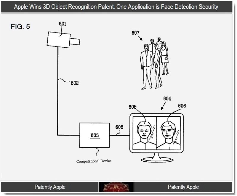 2 - 3D Object recongnition patent goo for security & beyond