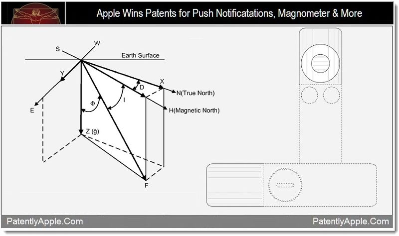 1 - apple wins patents for push notifications, magnometer & more