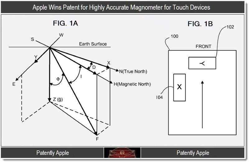 2 - Apple Wins Patent for Highly Accurate Magnometer for Touch Devices