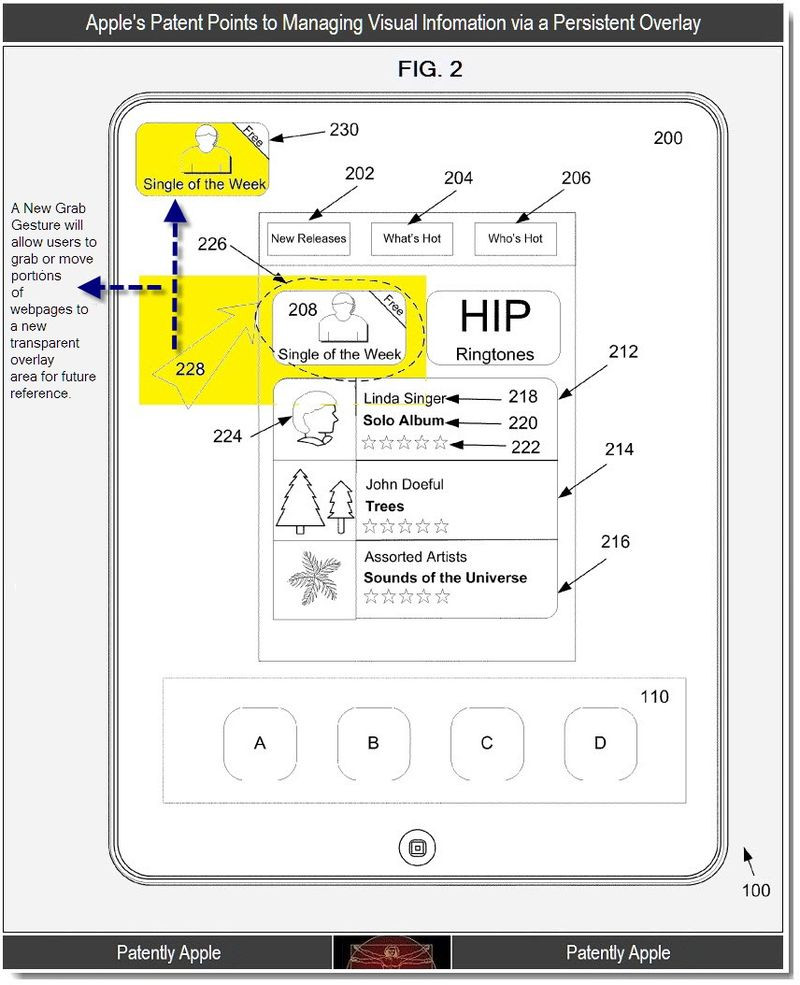 2C - managing visual informaton via a persistent overlay