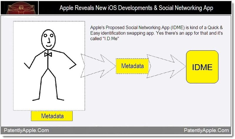 1B - Apple Reveals New iOS Developments & Social Networking App