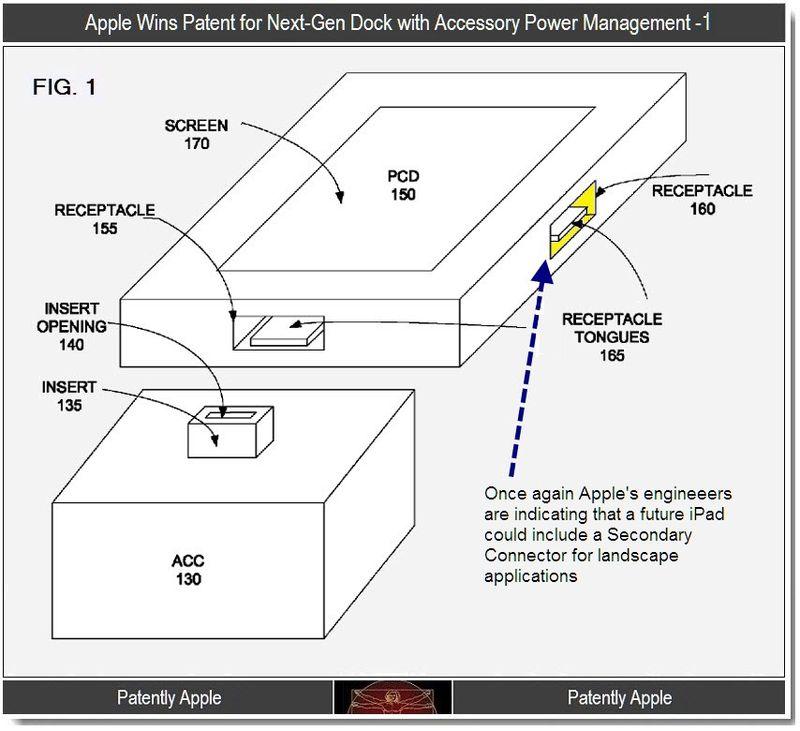 2AA - Apple patent - next gen dock + accessory power management - 1
