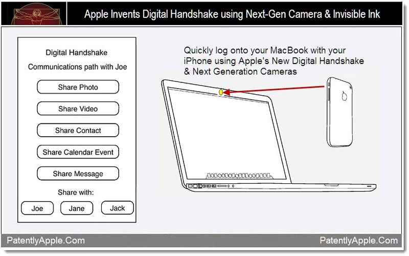 1 - Apple, digital handshake, new ios cameras and invisible ink