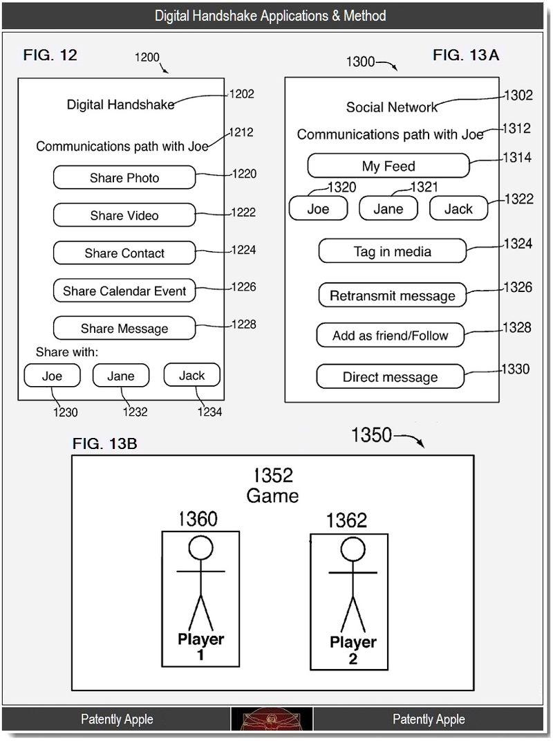 4 - Digital Handshake applications and method
