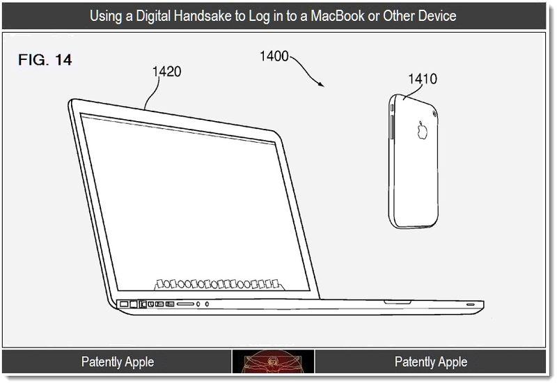 6 - using a digital handshake to log in a MacBook +