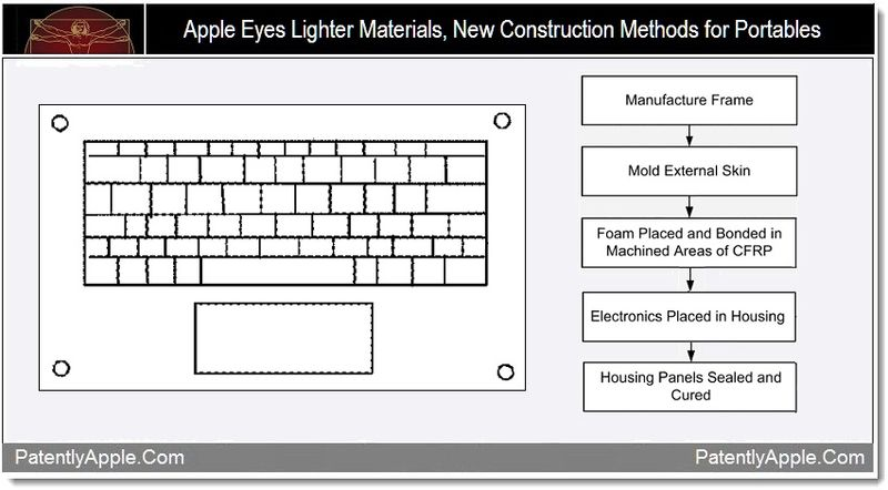 1 - Apple Eyes Lighter materials, new construction of portables