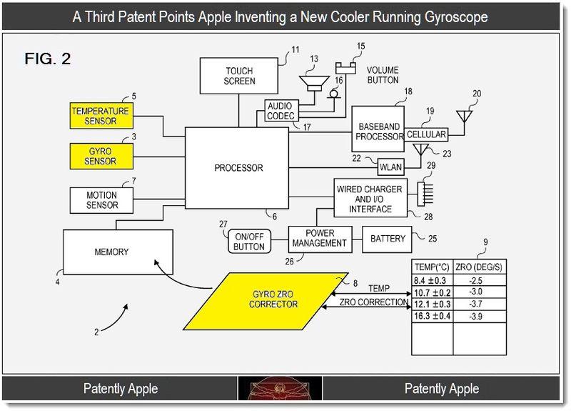 5 - cooler running gyro
