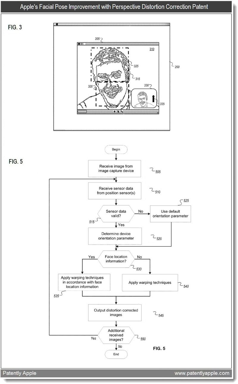4 - Apple's Facial Pose Improvement with Perspective Distortion Correction patent - re FaceTime april 2011