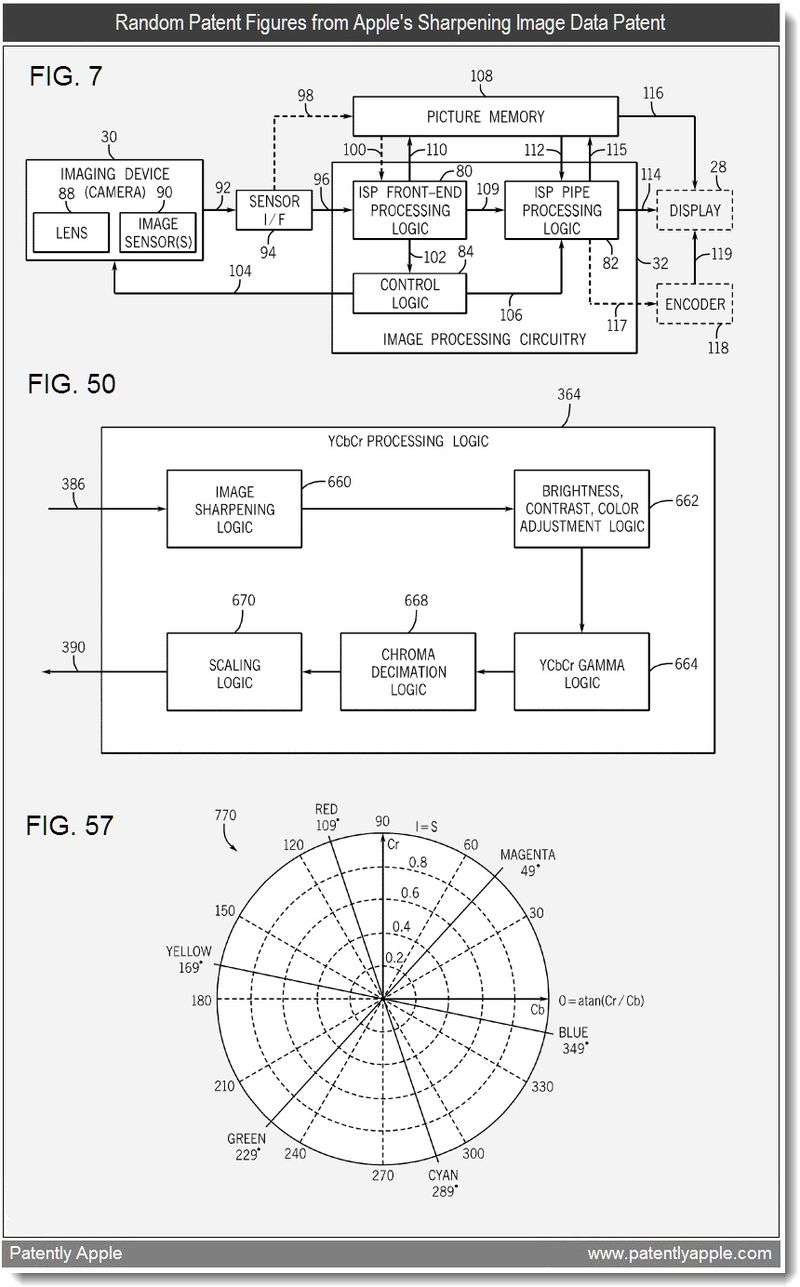 5 - Random patent figures from Apple's sharpening image data patent - april 2011