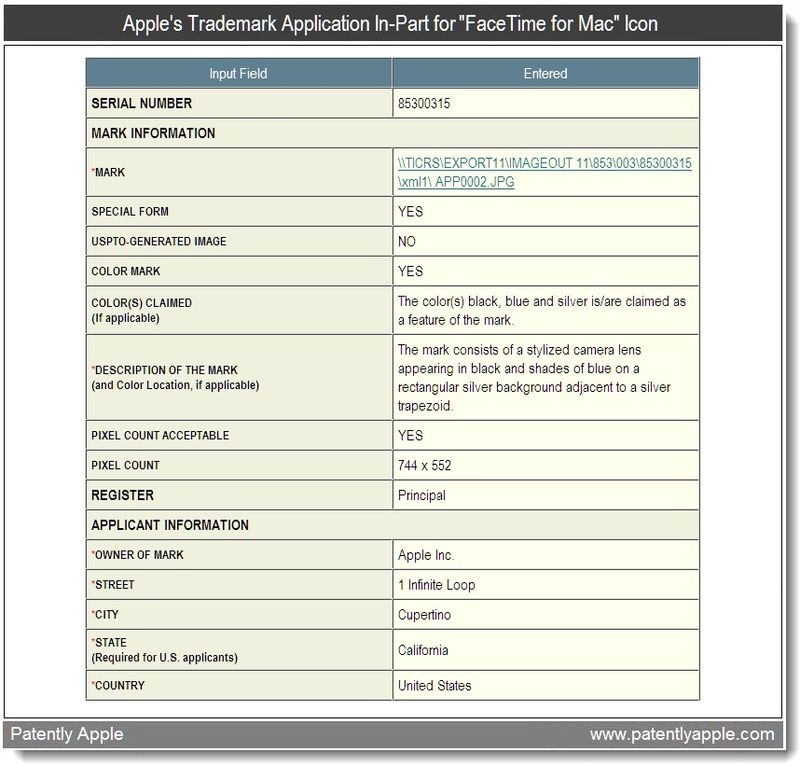 2 - Apple's Trademark Application In-Part for FaceTime for Mac Icon - April 2011