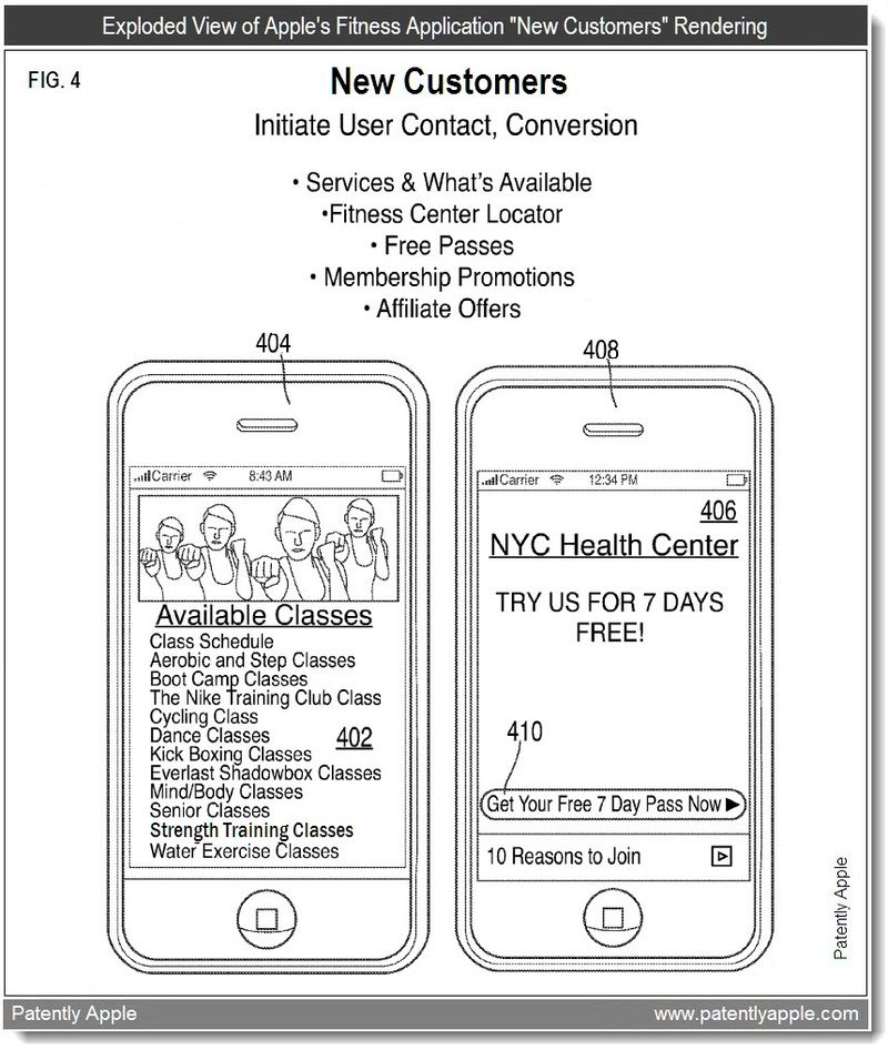 3b - New Customers - Apple fitness App - patent 2011