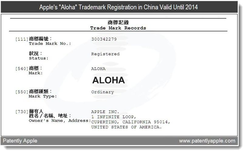5 - Aloha - Apple Registered Trademark in China valid until 2014
