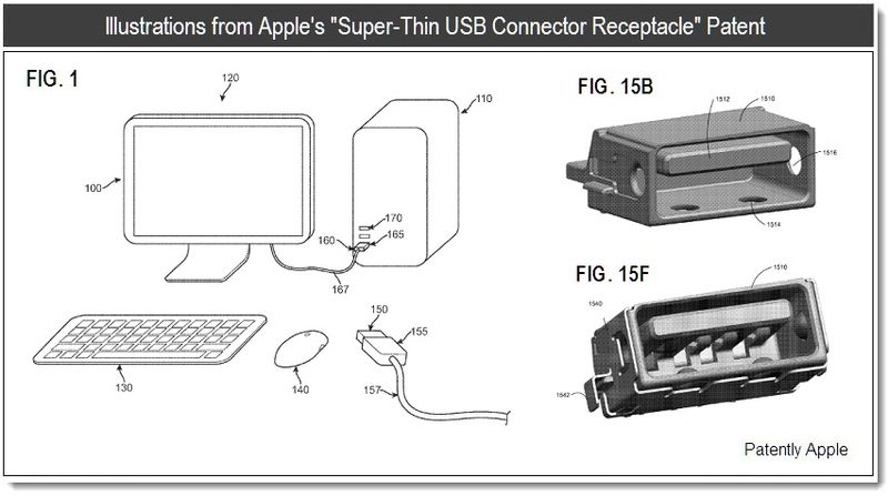4 - Apple's Super-Thin USB Connector Patent -