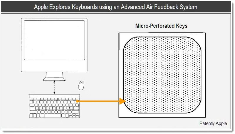 1 - Apple Explores Keyboards using Advanced Air Feedback System - may 2011