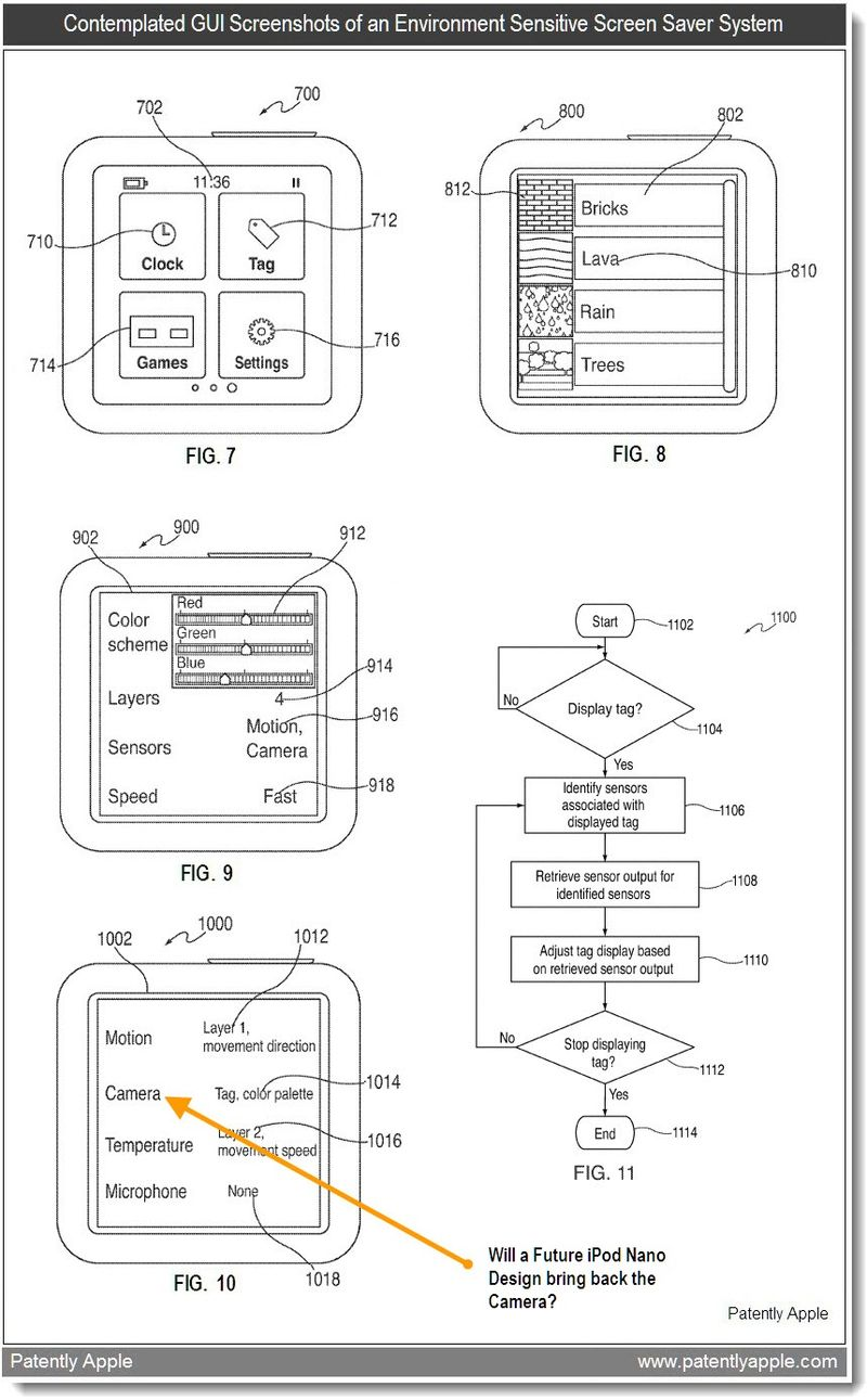 3A - screenshots of environmental sensitive screen saver system - apple patent may 2011