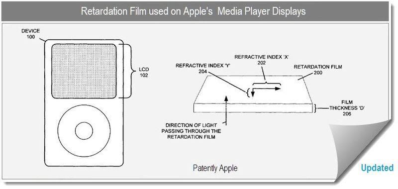 1c - cover - retardation film